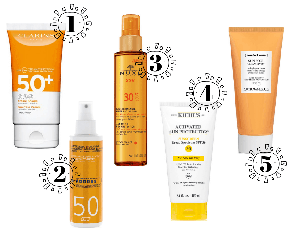 Sonnencreme - die besten Produkte für den Körper – Sonnenschutz